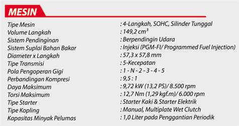 Spesifikasi Honda Verza 150