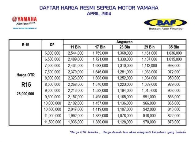 Daftar Cicilan Yamaha R15