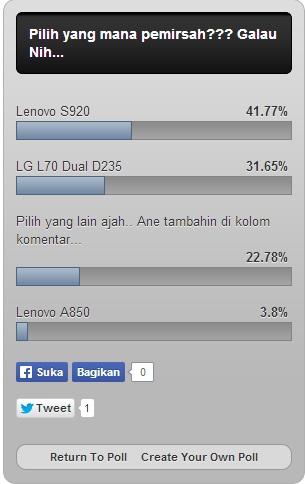 Hasil Polling Smartphone Android terbaik 2 jutaan