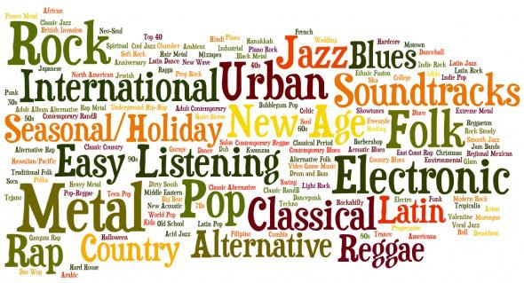 Jenis Genre dan Aliran Music