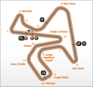 Layout Sirkuit Jerez