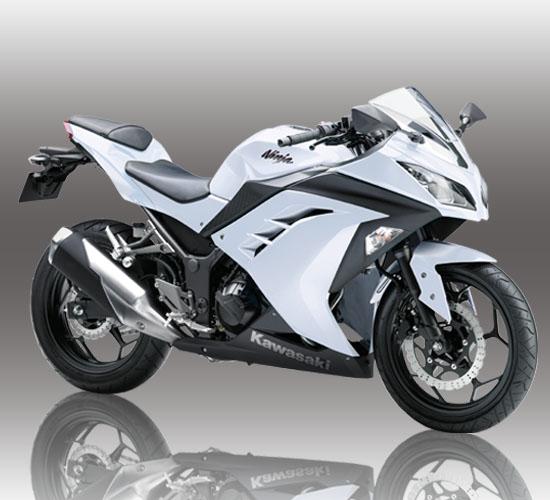 Ninja 250FI-White