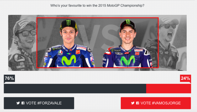 Voting Rossi Vs Lorenzo